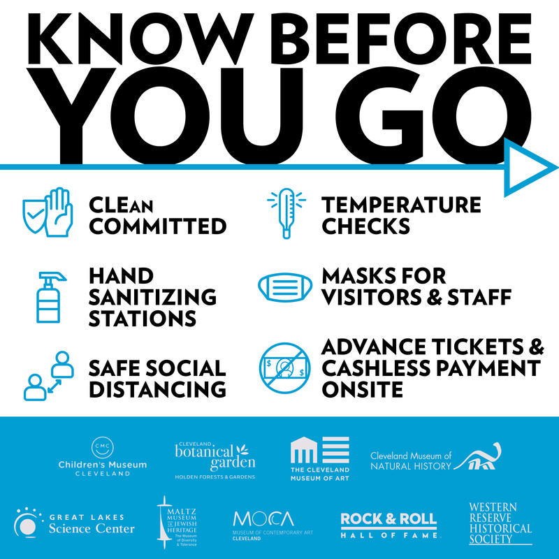 Know Before You Go Infographic